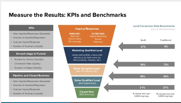 10 Go-To-Market Strategy Examples and Templates
